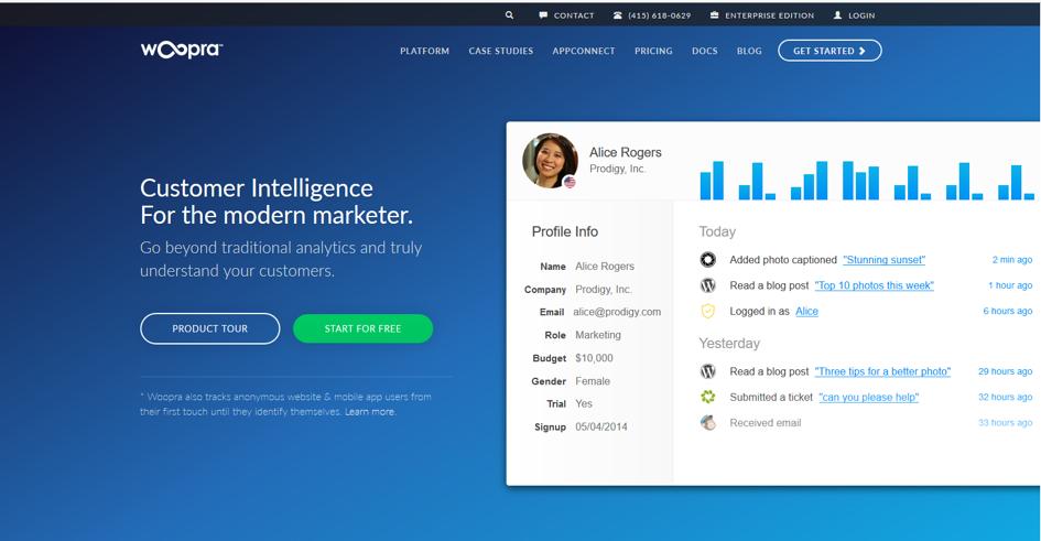 outils-web-analytics-woopra
