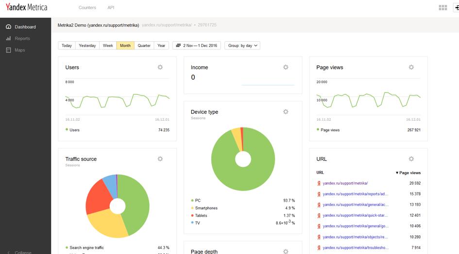 outils-web-analytics-yandex-metrica