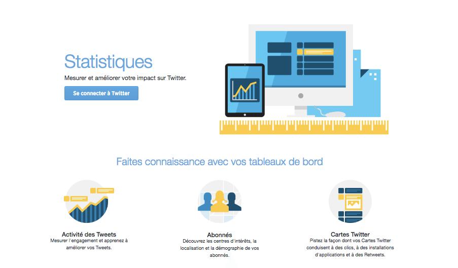 Statistiques Twitter Analytics: LE GUIDE pour améliorer votre efficacité !