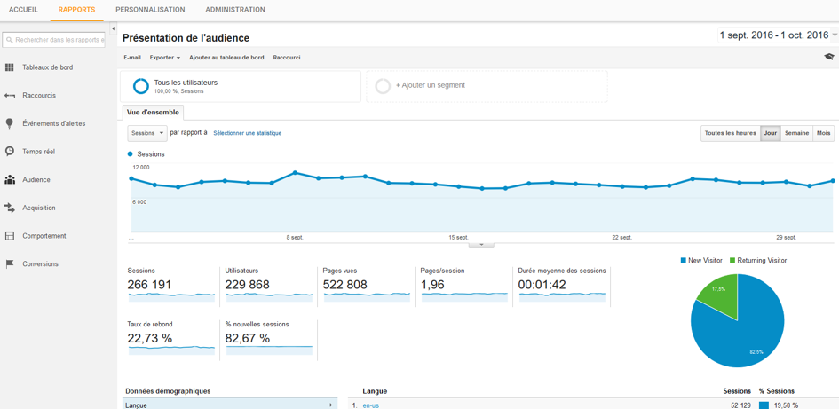 web-analytics-google-analytics-trafic